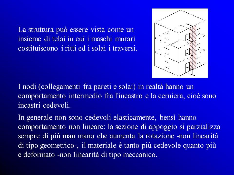 La struttura può essere vista come un insieme di telai in cui i maschi murari costituiscono i ritti ed i solai i traversi.