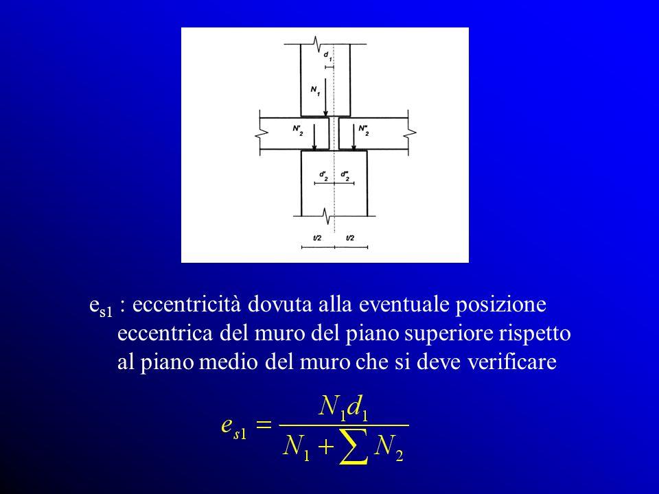 e s1 : eccentricità dovuta alla eventuale posizione eccentrica del muro del piano superiore rispetto al piano medio del muro che si deve verificare