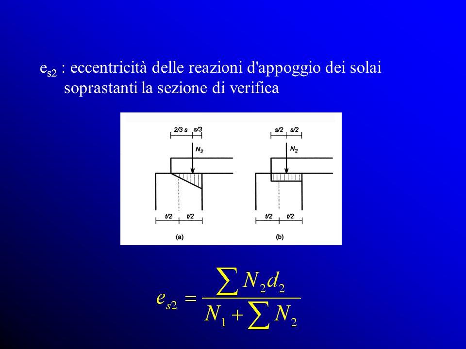 e s2 : eccentricità delle reazioni d appoggio dei solai soprastanti la sezione di verifica