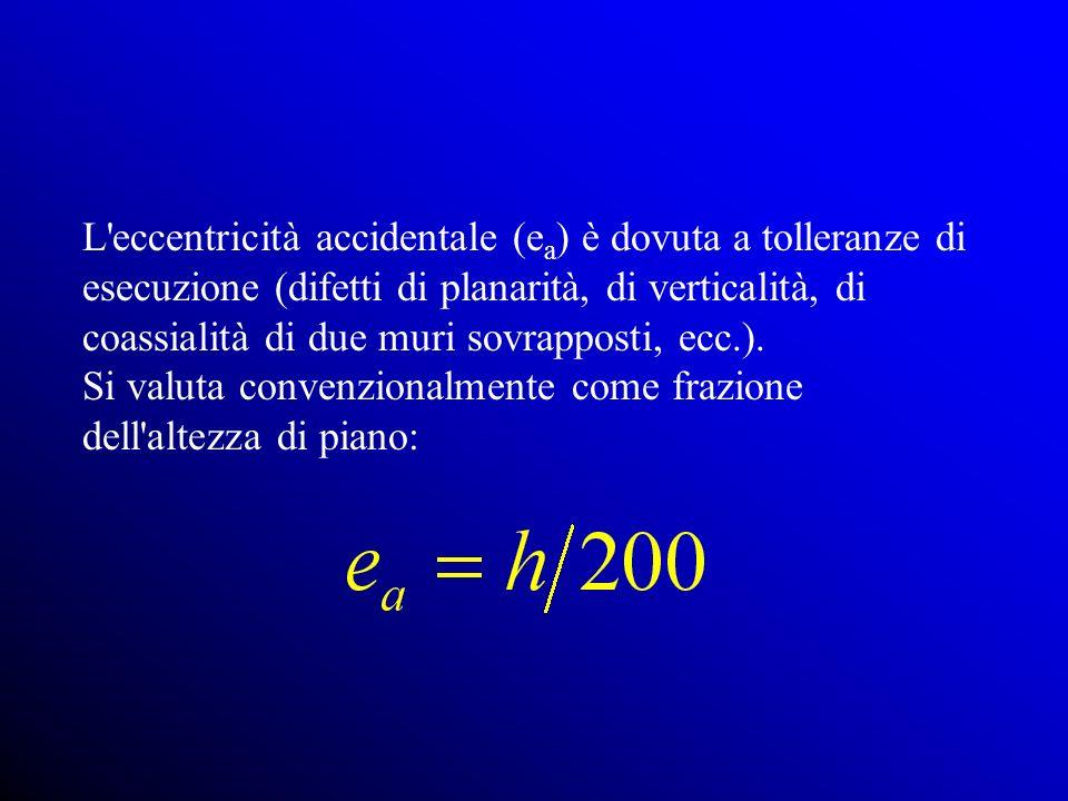 L eccentricità accidentale (e a ) è dovuta a tolleranze di esecuzione (difetti di planarità, di verticalità, di coassialità di due muri sovrapposti, ecc.).