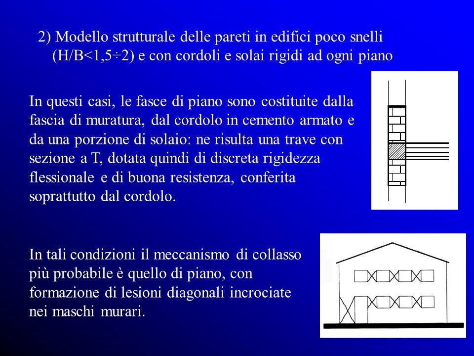 In tali condizioni il meccanismo di collasso più probabile è quello di piano, con formazione di lesioni diagonali incrociate nei maschi murari.