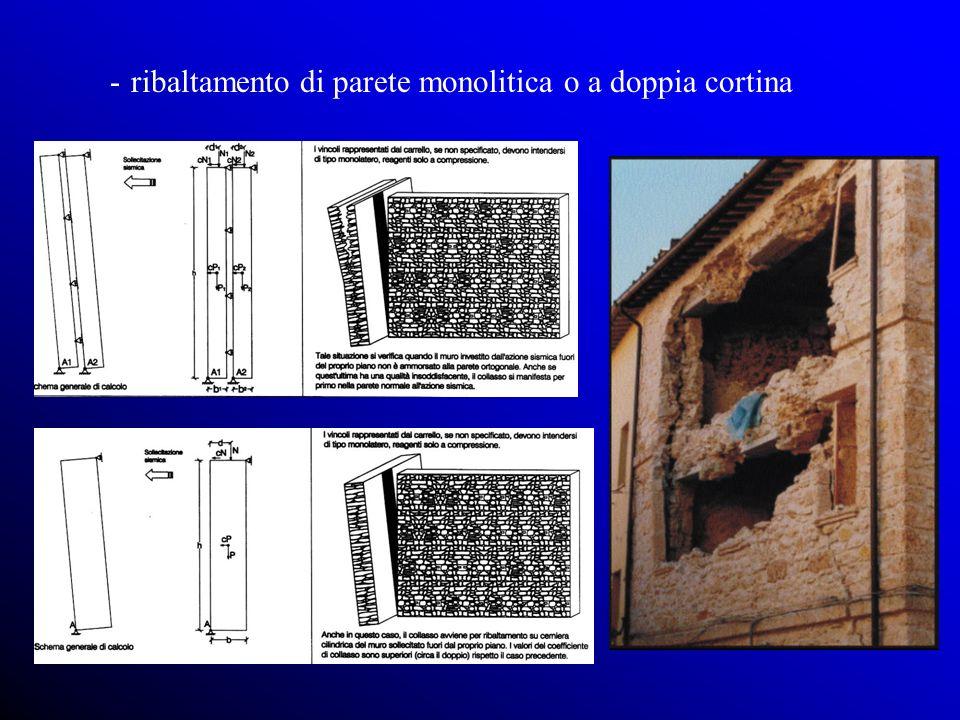 -ribaltamento di parete monolitica o a doppia cortina