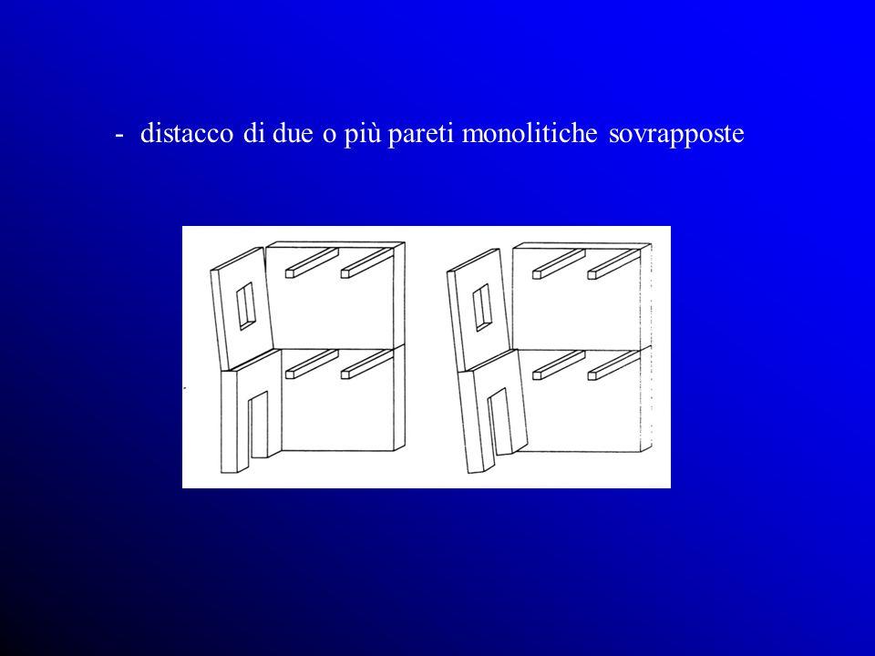 -distacco di due o più pareti monolitiche sovrapposte