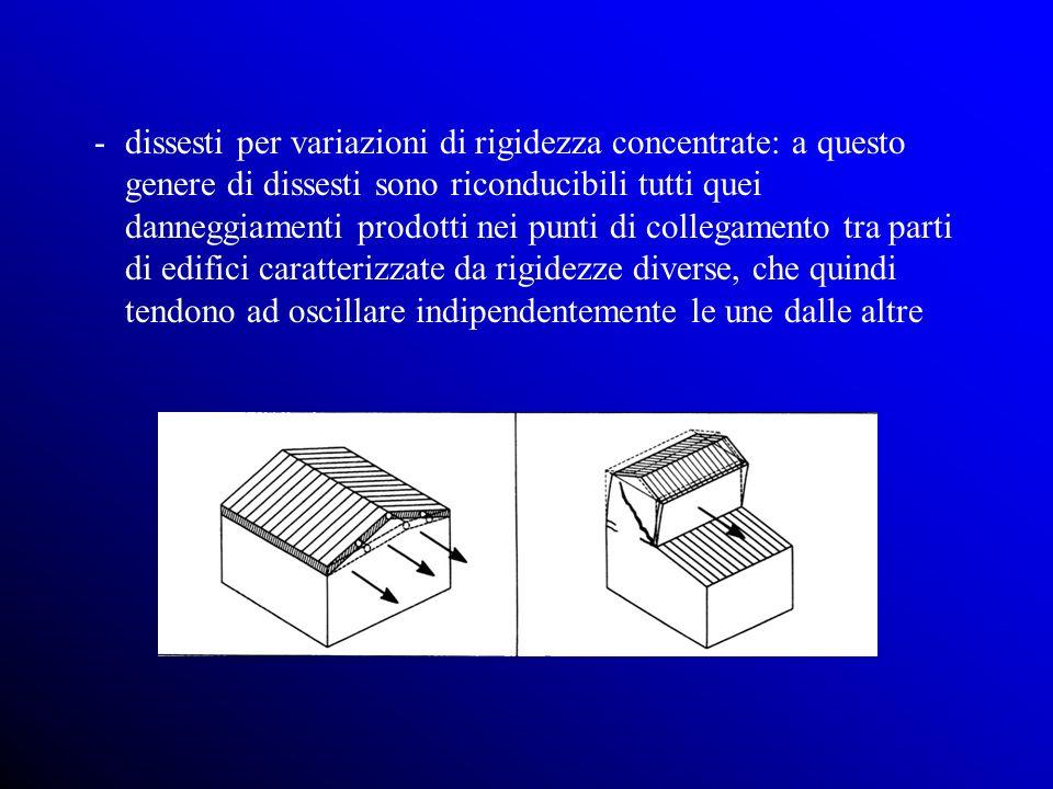-dissesti per variazioni di rigidezza concentrate: a questo genere di dissesti sono riconducibili tutti quei danneggiamenti prodotti nei punti di collegamento tra parti di edifici caratterizzate da rigidezze diverse, che quindi tendono ad oscillare indipendentemente le une dalle altre