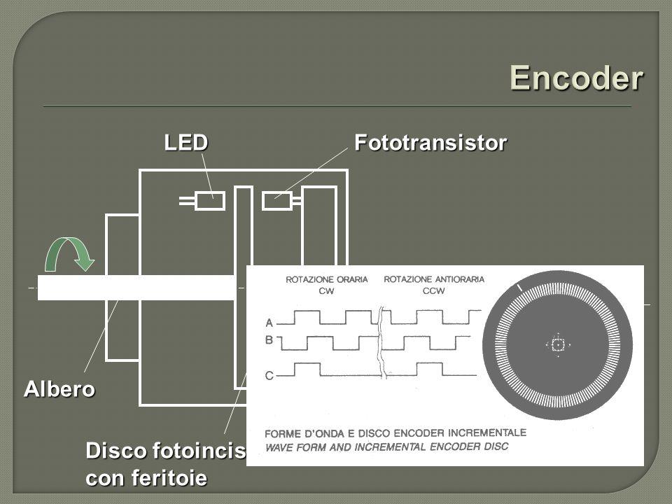 Albero Disco fotoinciso con feritoie LEDFototransistor Circuito di controllo Segnale in uscita