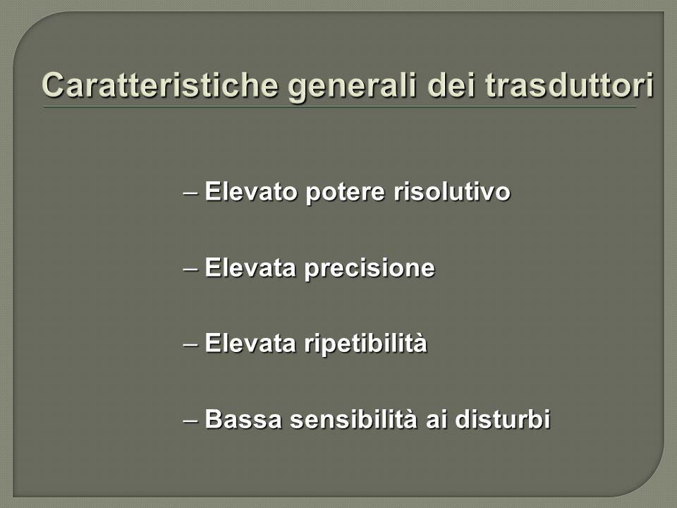 –Elevato potere risolutivo –Elevata precisione –Elevata ripetibilità –Bassa sensibilità ai disturbi