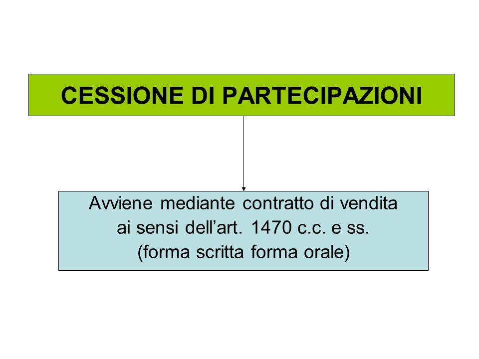 CESSIONE DI PARTECIPAZIONI Avviene mediante contratto di vendita ai sensi dellart. 1470 c.c. e ss. (forma scritta forma orale)