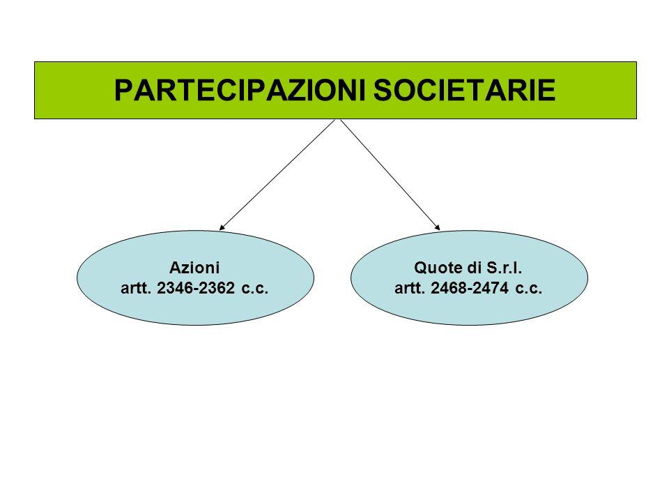 PARTECIPAZIONI SOCIETARIE Azioni artt. 2346-2362 c.c. Quote di S.r.l. artt. 2468-2474 c.c.