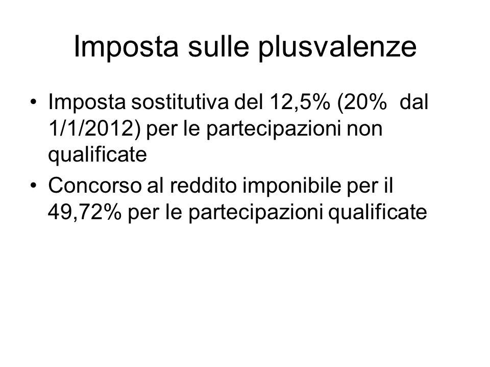 Imposta sulle plusvalenze Imposta sostitutiva del 12,5% (20% dal 1/1/2012) per le partecipazioni non qualificate Concorso al reddito imponibile per il