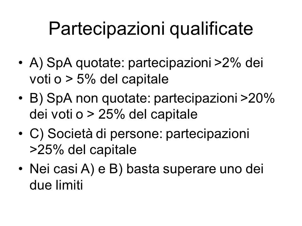 Partecipazioni qualificate A) SpA quotate: partecipazioni >2% dei voti o > 5% del capitale B) SpA non quotate: partecipazioni >20% dei voti o > 25% de