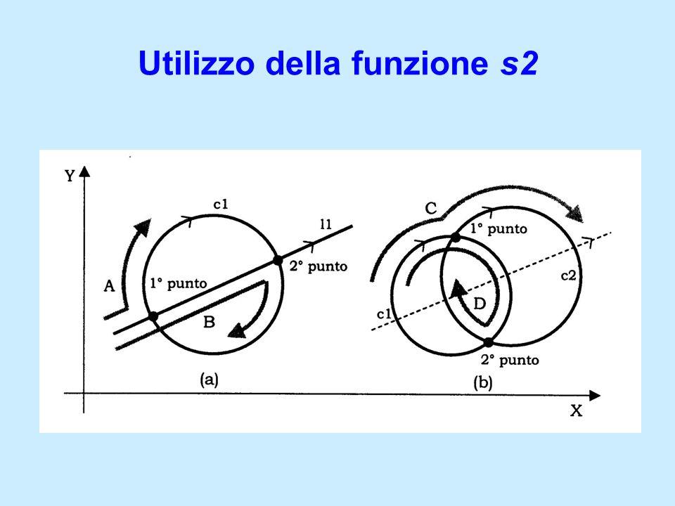 Utilizzo della funzione s2