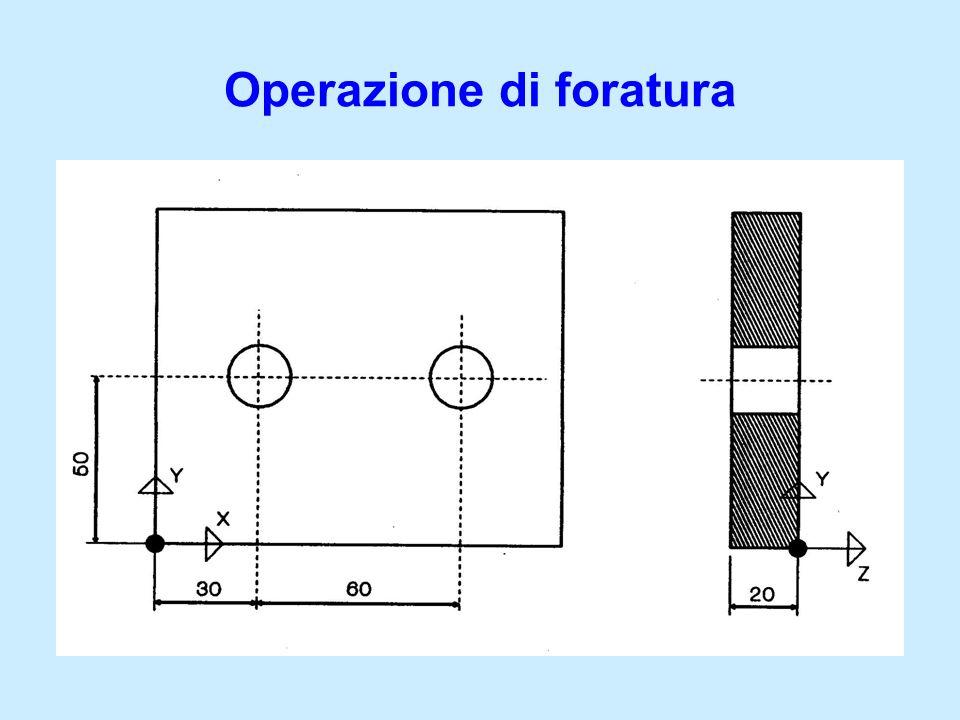 Operazione di foratura