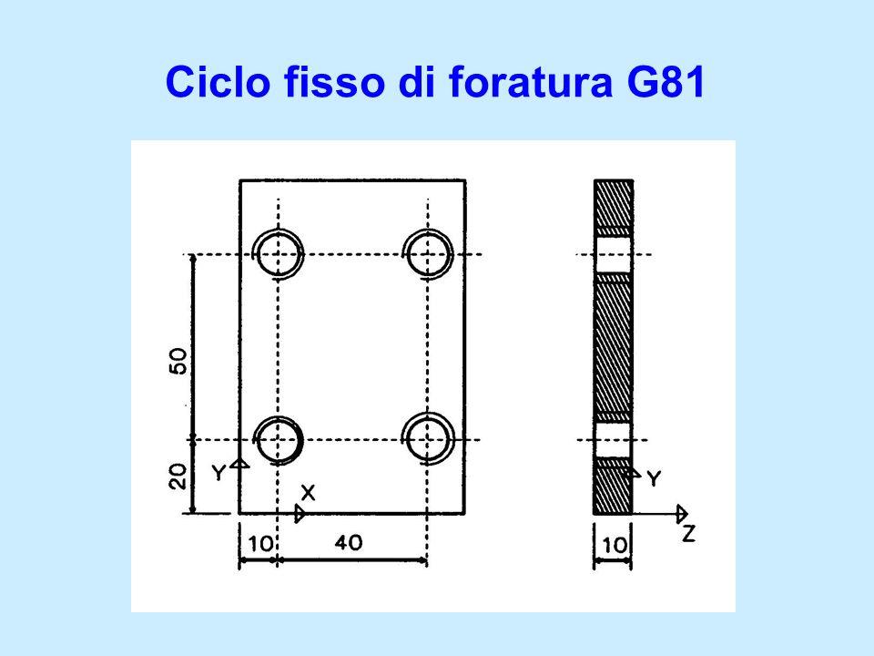 Ciclo fisso di foratura G81