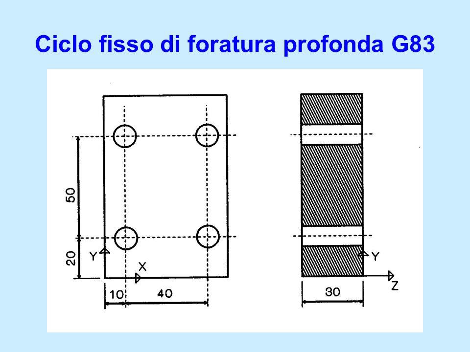 Ciclo fisso di foratura profonda G83