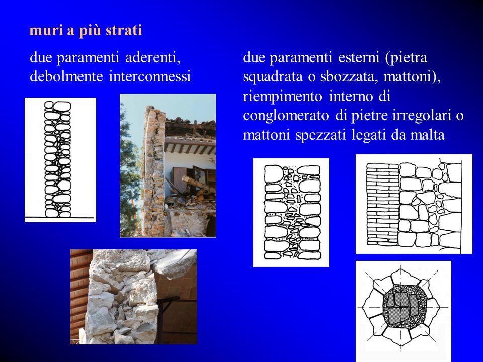 muri a più strati due paramenti esterni (pietra squadrata o sbozzata, mattoni), riempimento interno di conglomerato di pietre irregolari o mattoni spe