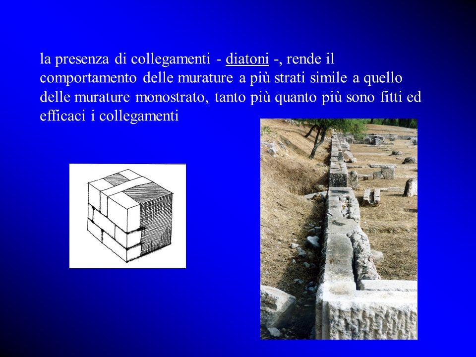 la presenza di collegamenti - diatoni -, rende il comportamento delle murature a più strati simile a quello delle murature monostrato, tanto più quant
