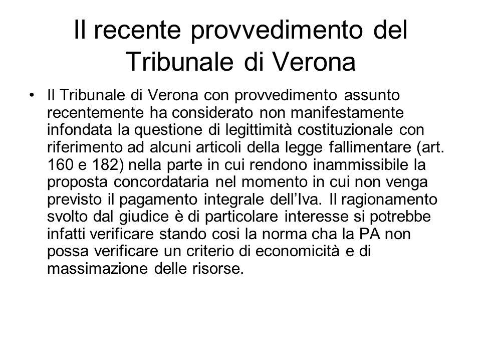Il recente provvedimento del Tribunale di Verona Il Tribunale di Verona con provvedimento assunto recentemente ha considerato non manifestamente infon