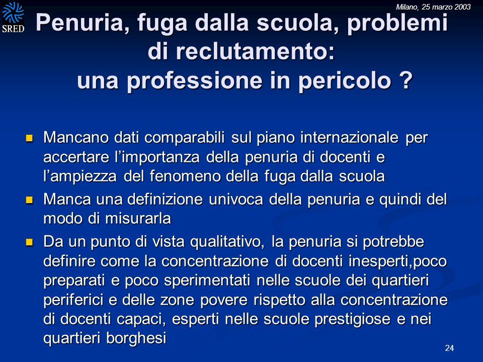 Milano, 25 marzo 2003 24 Penuria, fuga dalla scuola, problemi di reclutamento: una professione in pericolo .