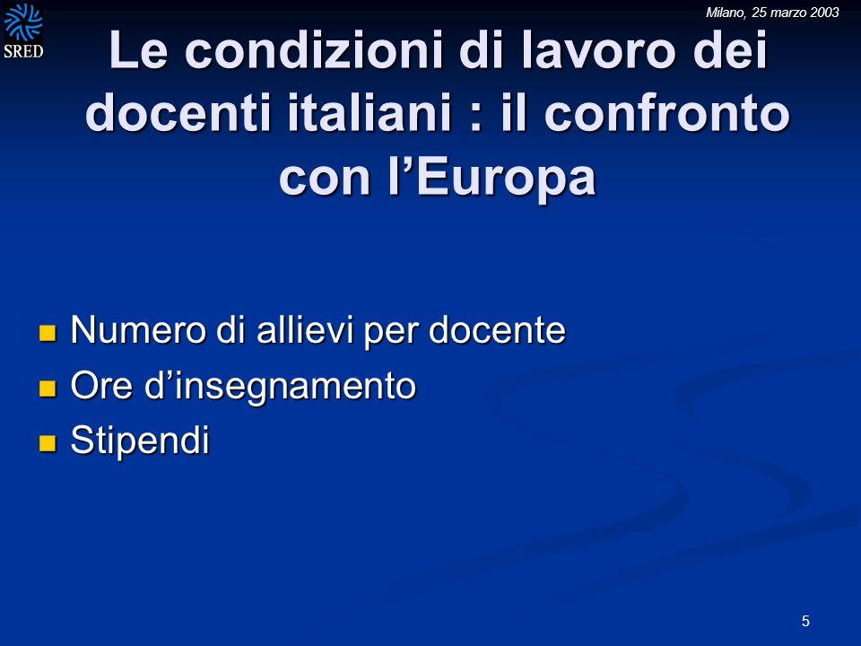 Milano, 25 marzo 2003 6 Proporzione allievi/docente (OCSE 2002, indicatore D2)