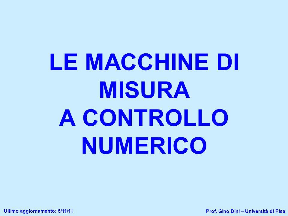 LE MACCHINE DI MISURA A CONTROLLO NUMERICO Prof.
