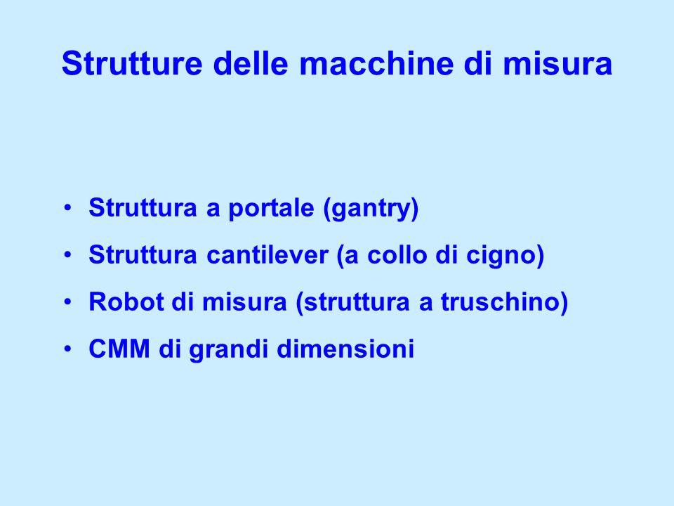 Struttura a portale (gantry) Struttura cantilever (a collo di cigno) Robot di misura (struttura a truschino) CMM di grandi dimensioni Strutture delle macchine di misura