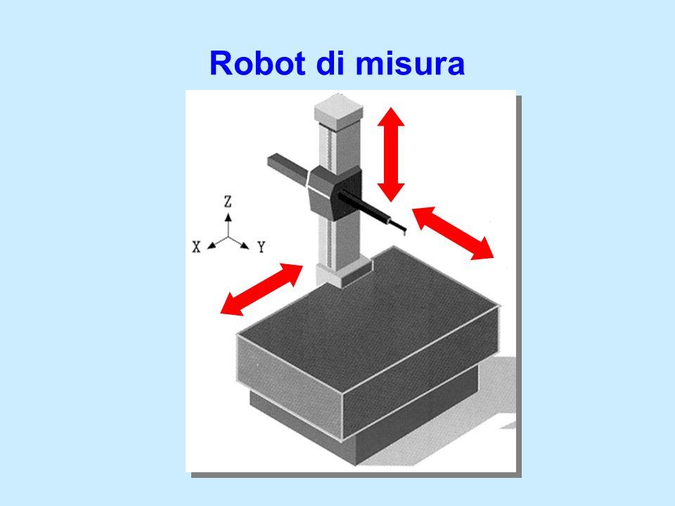 Robot di misura