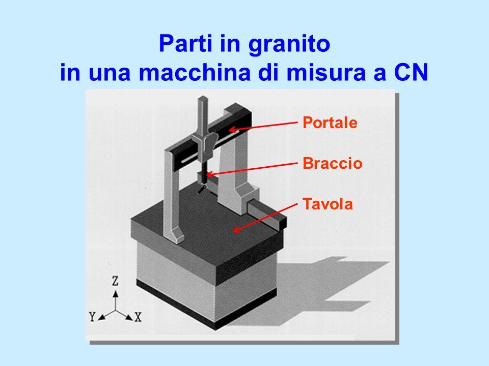 Parti in granito in una macchina di misura a CN Portale Braccio Tavola