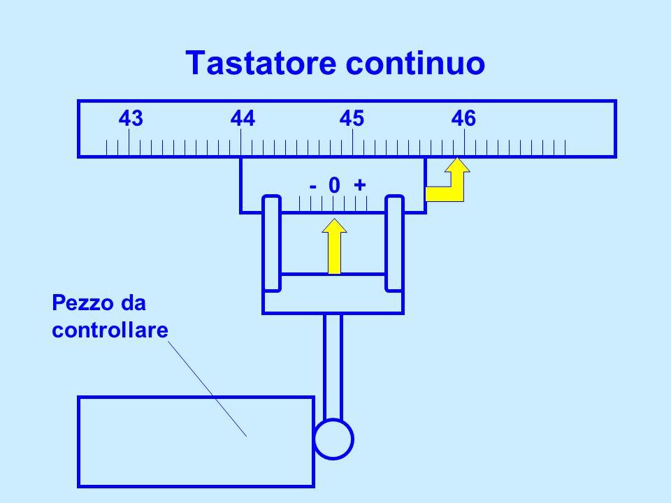 Tastatore continuo - 0 + 43444546 Pezzo da controllare