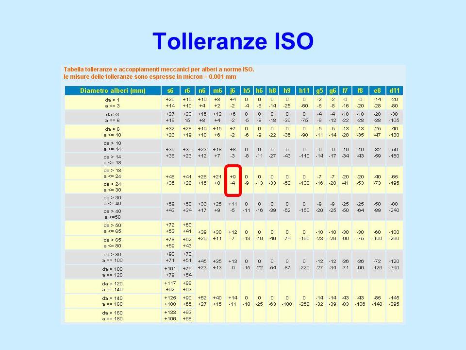 Tolleranze ISO