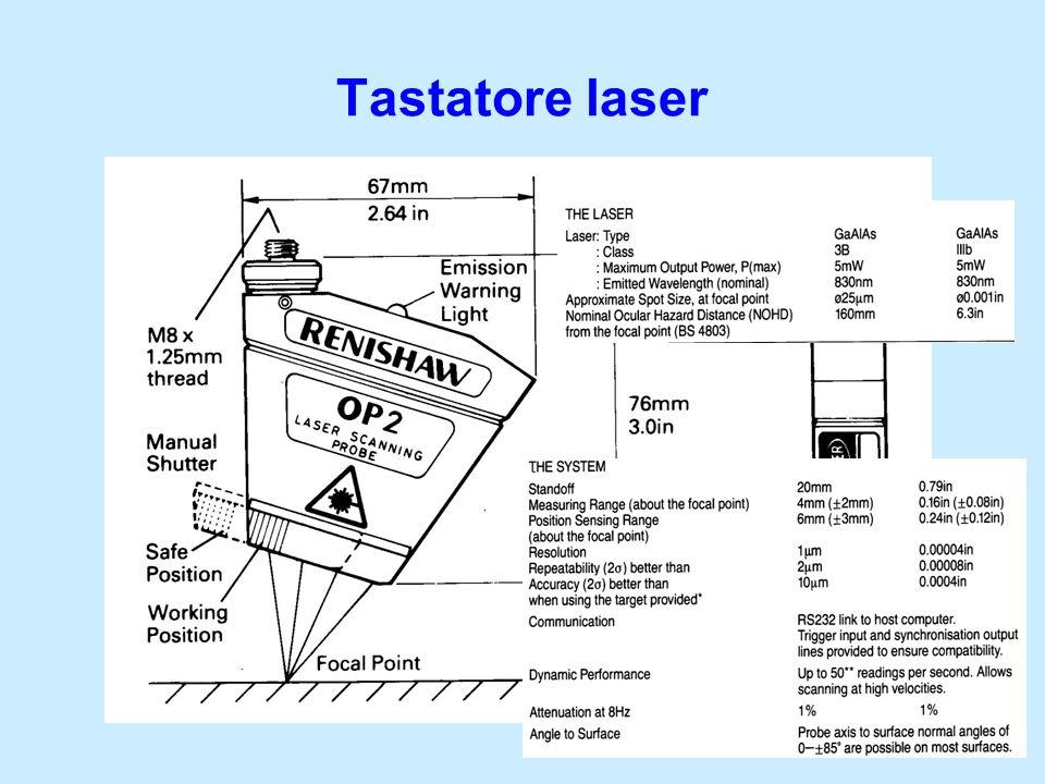 Tastatore laser