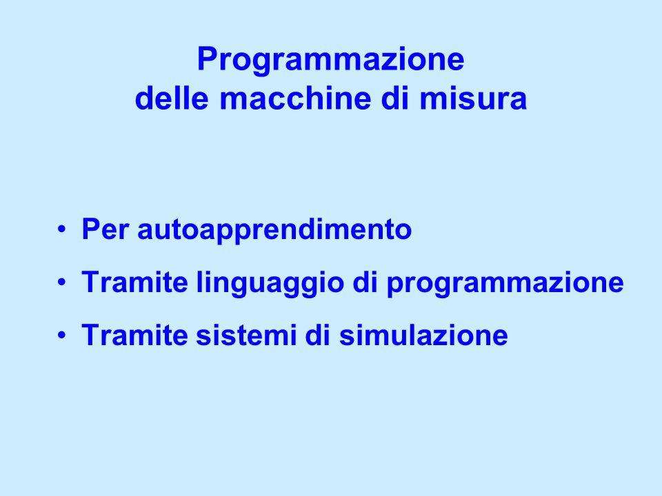 Per autoapprendimento Tramite linguaggio di programmazione Tramite sistemi di simulazione Programmazione delle macchine di misura