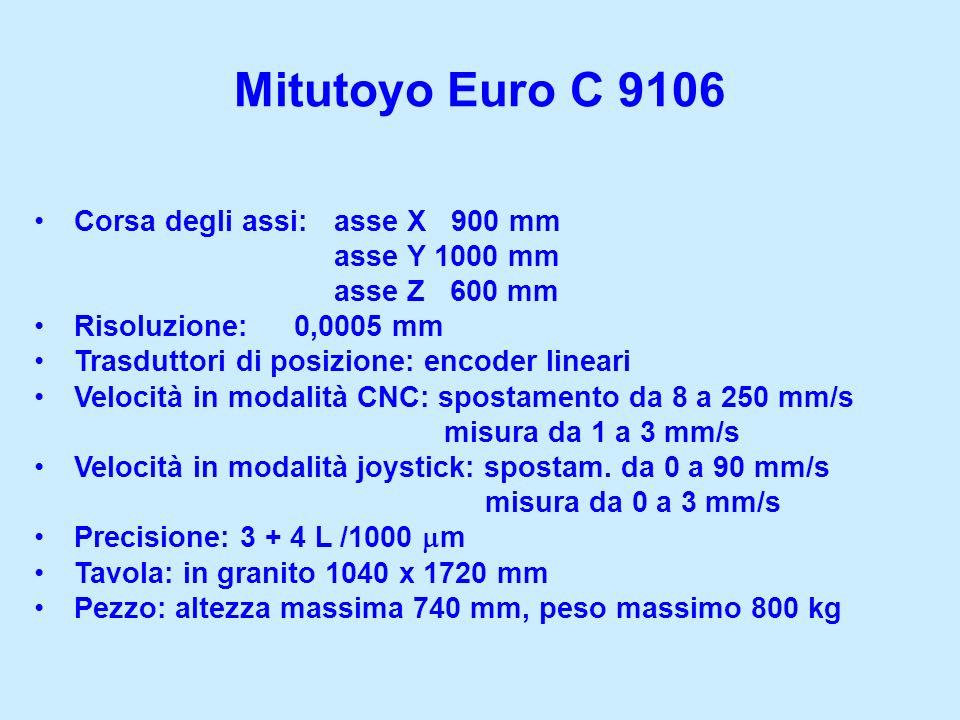 Corsa degli assi: asse X 900 mm asse Y 1000 mm asse Z 600 mm Risoluzione: 0,0005 mm Trasduttori di posizione: encoder lineari Velocità in modalità CNC: spostamento da 8 a 250 mm/s misura da 1 a 3 mm/s Velocità in modalità joystick: spostam.