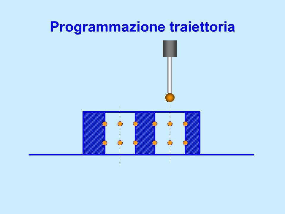 Programmazione traiettoria