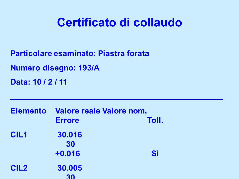 Certificato di collaudo Particolare esaminato: Piastra forata Numero disegno: 193/A Data: 10 / 2 / 11 ElementoValore reale Valore nom.