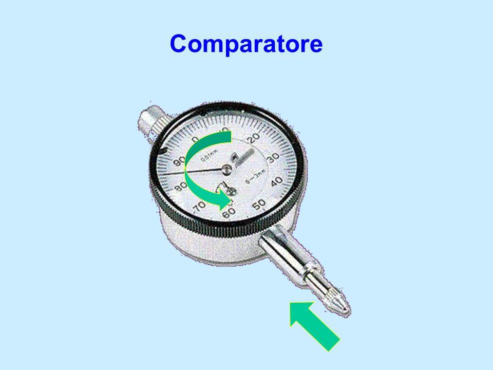 Comparatore