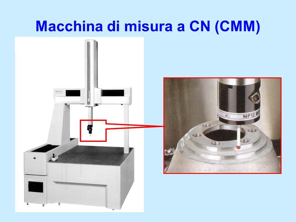 Macchina di misura a CN (CMM)