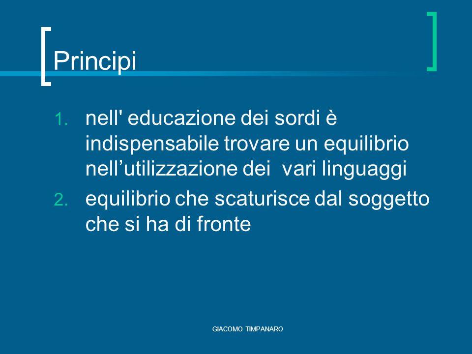 GIACOMO TIMPANARO Principi 1.