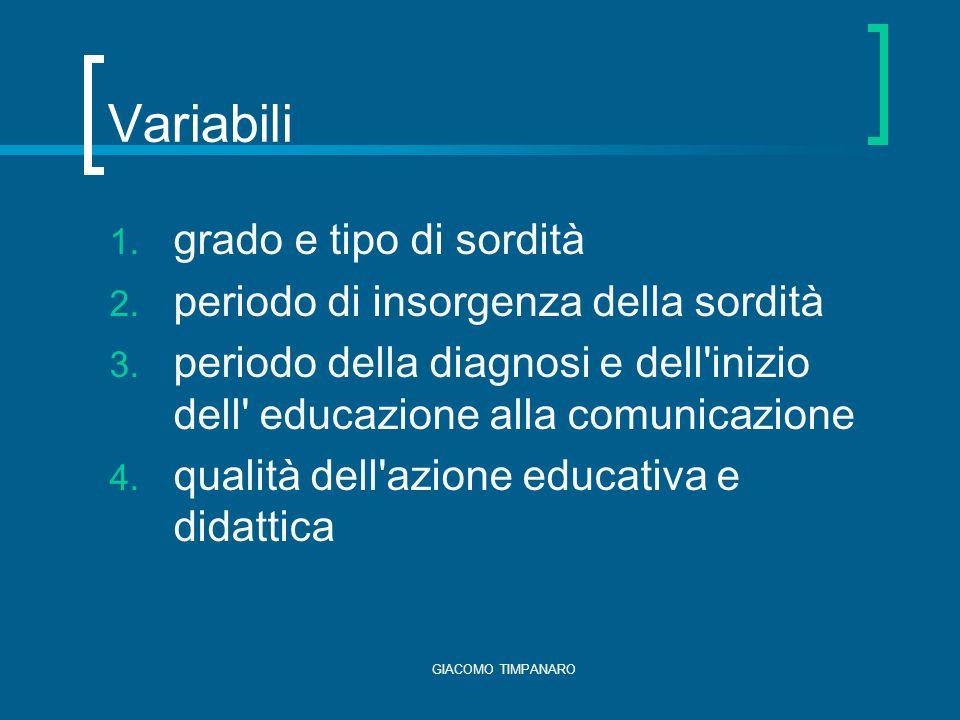 GIACOMO TIMPANARO Variabili 1.grado e tipo di sordità 2.
