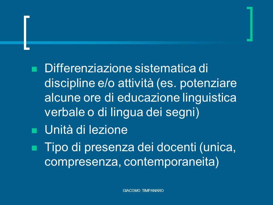 GIACOMO TIMPANARO Differenziazione sistematica di discipline e/o attività (es.