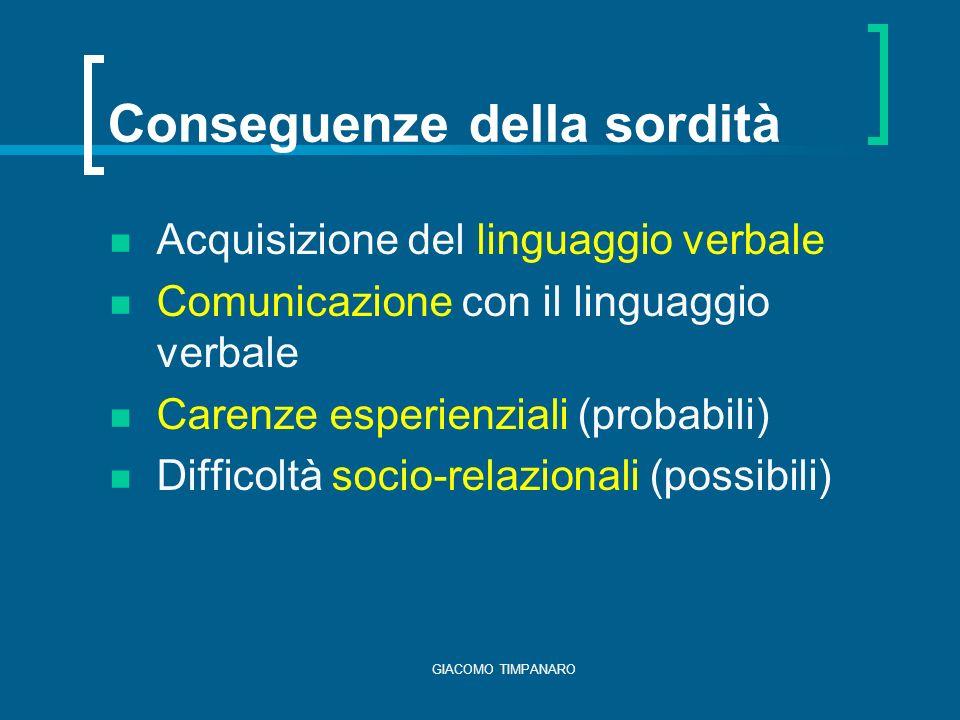 GIACOMO TIMPANARO Sordità grave o gravissima Acquisizione indotta del linguaggio verbale Lettura labiale Integrazione mentale