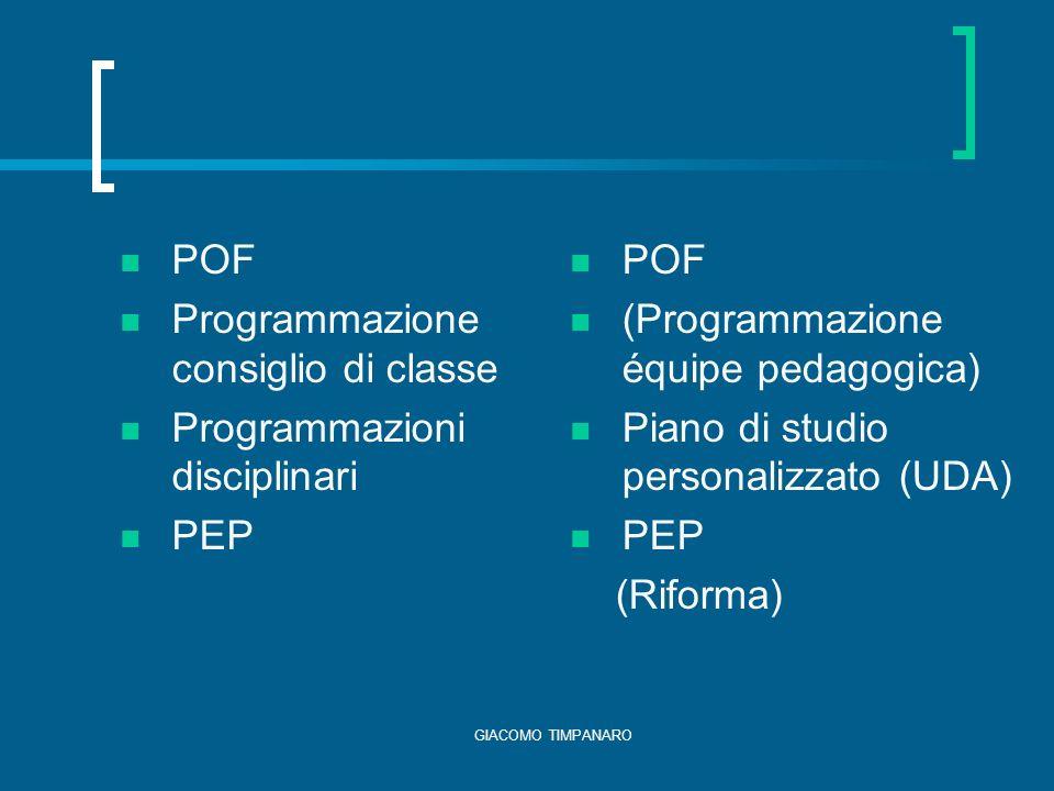 GIACOMO TIMPANARO POF Programmazione consiglio di classe Programmazioni disciplinari PEP POF (Programmazione équipe pedagogica) Piano di studio personalizzato (UDA) PEP (Riforma)