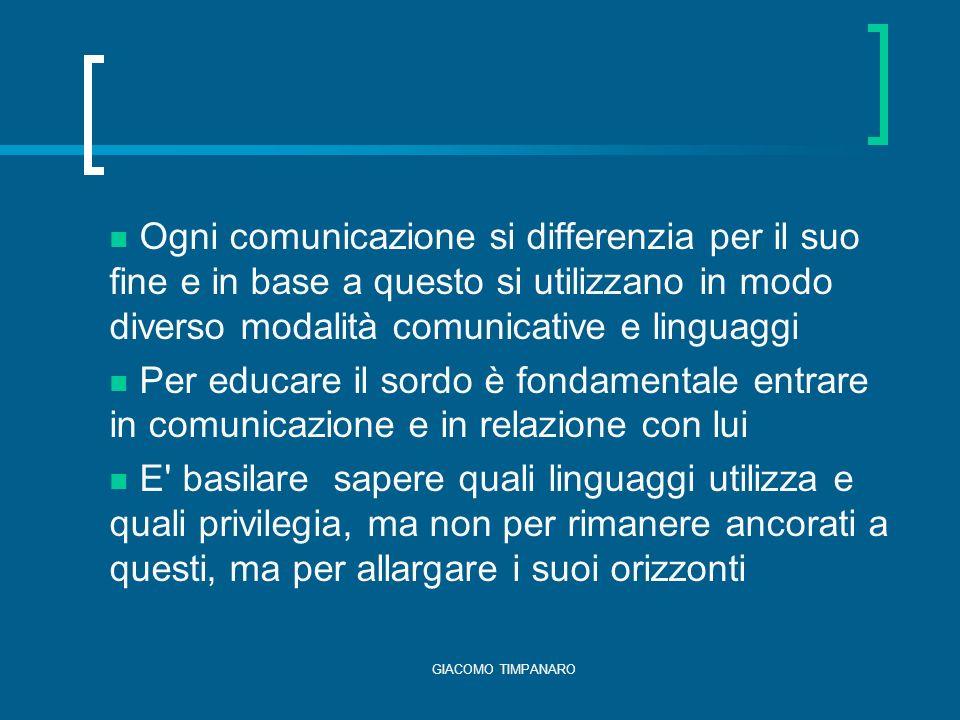 GIACOMO TIMPANARO Scelte metodologiche comunicative (modalità e funzioni comunicative) linguistiche ( lingua prioritaria, rapporto tra i vari linguaggi)