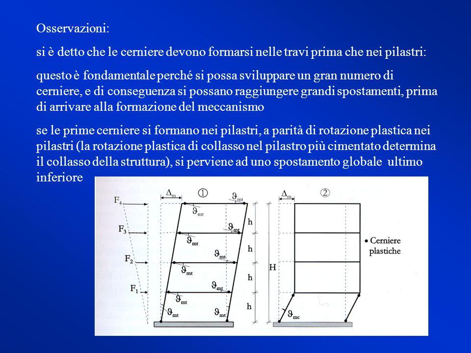 Osservazioni: si è detto che le cerniere devono formarsi nelle travi prima che nei pilastri: questo è fondamentale perché si possa sviluppare un gran