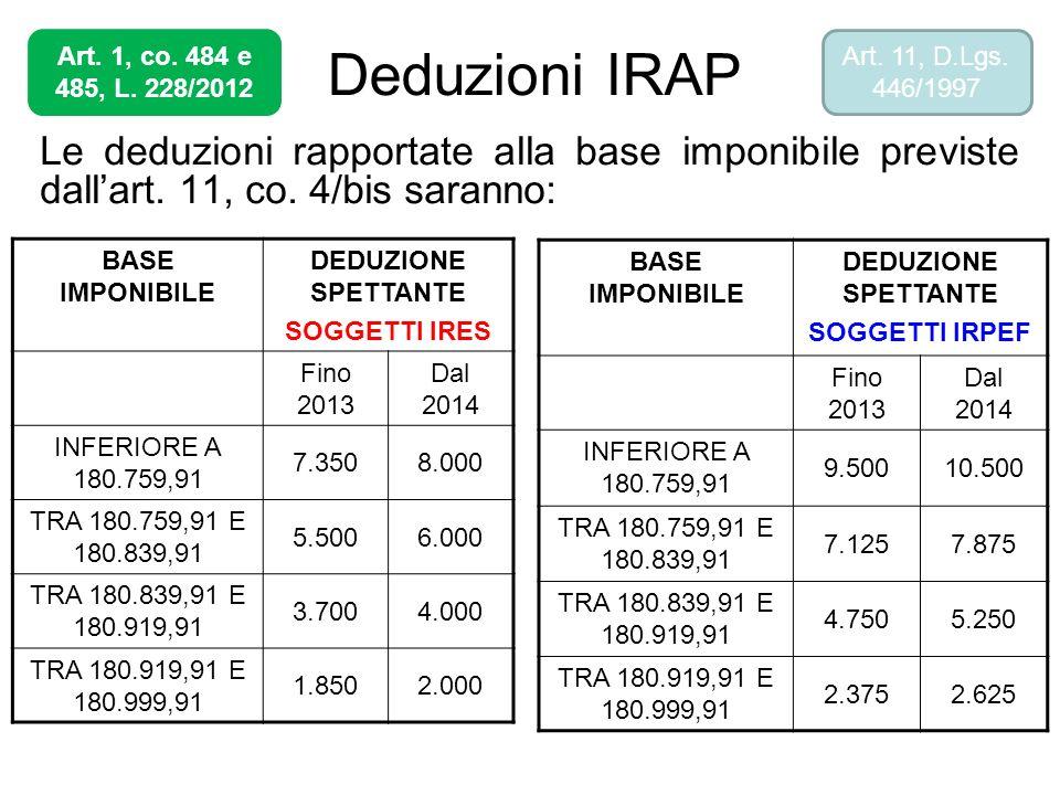 Le deduzioni rapportate alla base imponibile previste dallart. 11, co. 4/bis saranno: Deduzioni IRAP Art. 1, co. 484 e 485, L. 228/2012 Art. 11, D.Lgs