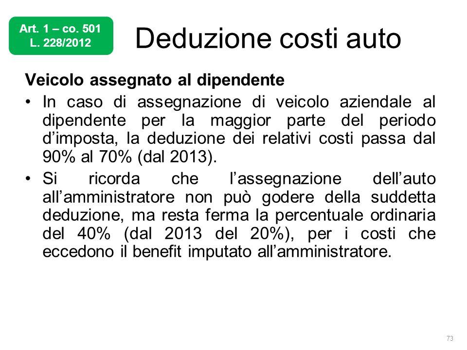 Deduzione costi auto Veicolo assegnato al dipendente In caso di assegnazione di veicolo aziendale al dipendente per la maggior parte del periodo dimpo