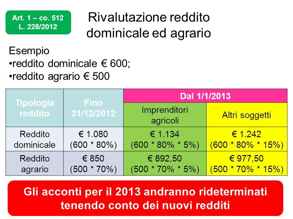 Esempio reddito dominicale 600; reddito agrario 500 Rivalutazione reddito dominicale ed agrario Art. 1 – co. 512 L. 228/2012 Gli acconti per il 2013 a
