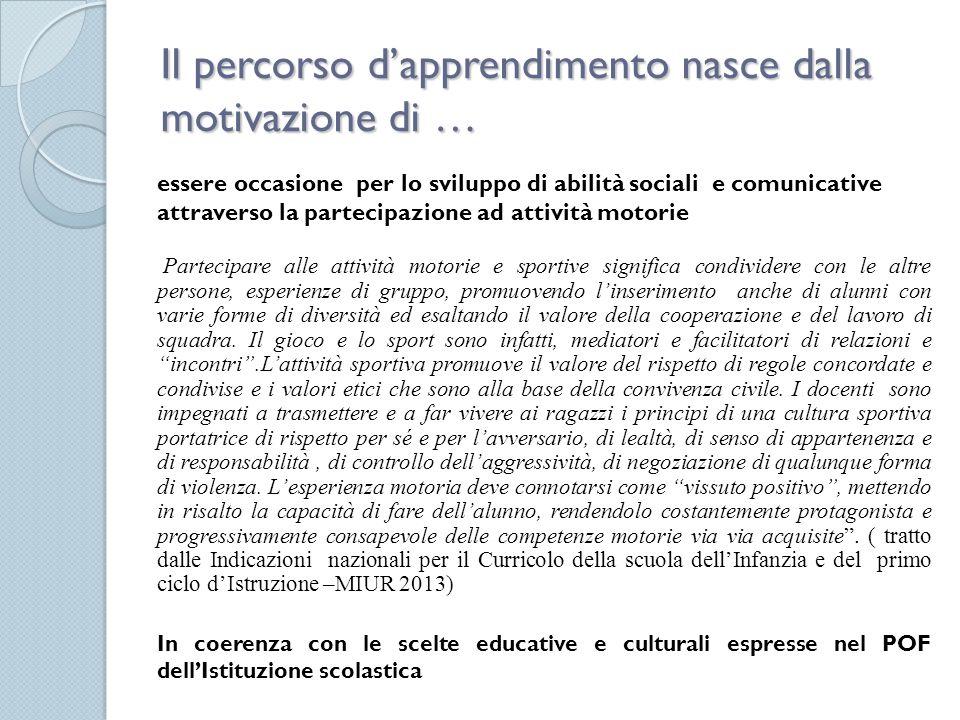 Il percorso dapprendimento nasce dalla motivazione di … essere occasione per lo sviluppo di abilità sociali e comunicative attraverso la partecipazion