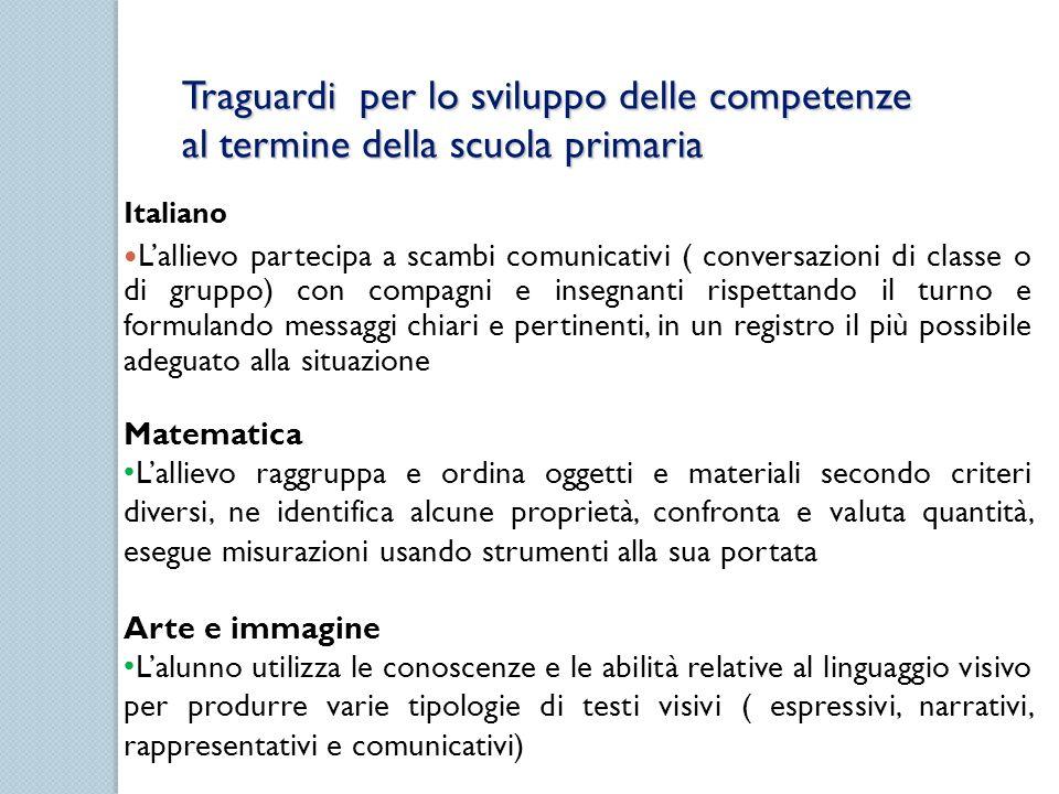 Italiano Lallievo partecipa a scambi comunicativi ( conversazioni di classe o di gruppo) con compagni e insegnanti rispettando il turno e formulando m