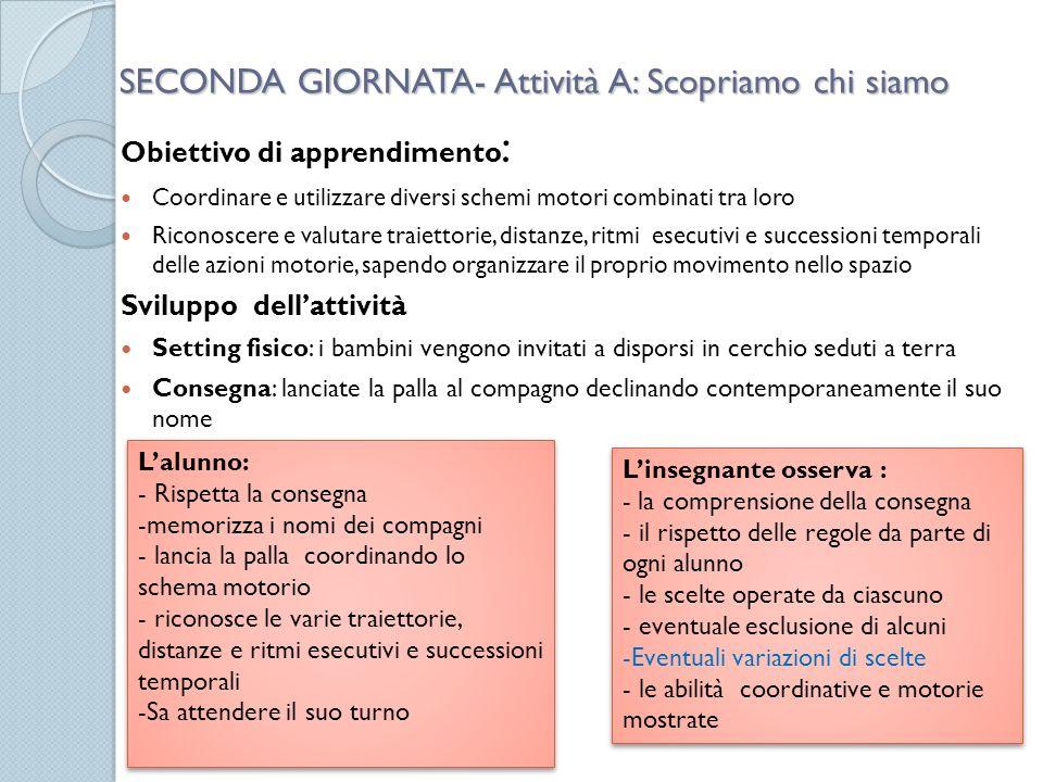 SECONDA GIORNATA- Attività A: Scopriamo chi siamo Obiettivo di apprendimento : Coordinare e utilizzare diversi schemi motori combinati tra loro Ricono