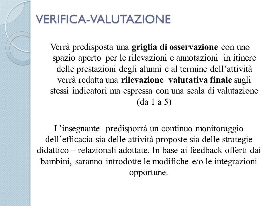 VERIFICA-VALUTAZIONE Verrà predisposta una griglia di osservazione con uno spazio aperto per le rilevazioni e annotazioni in itinere delle prestazioni
